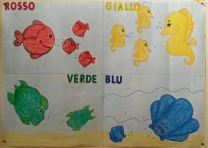 Cartellone dei colori