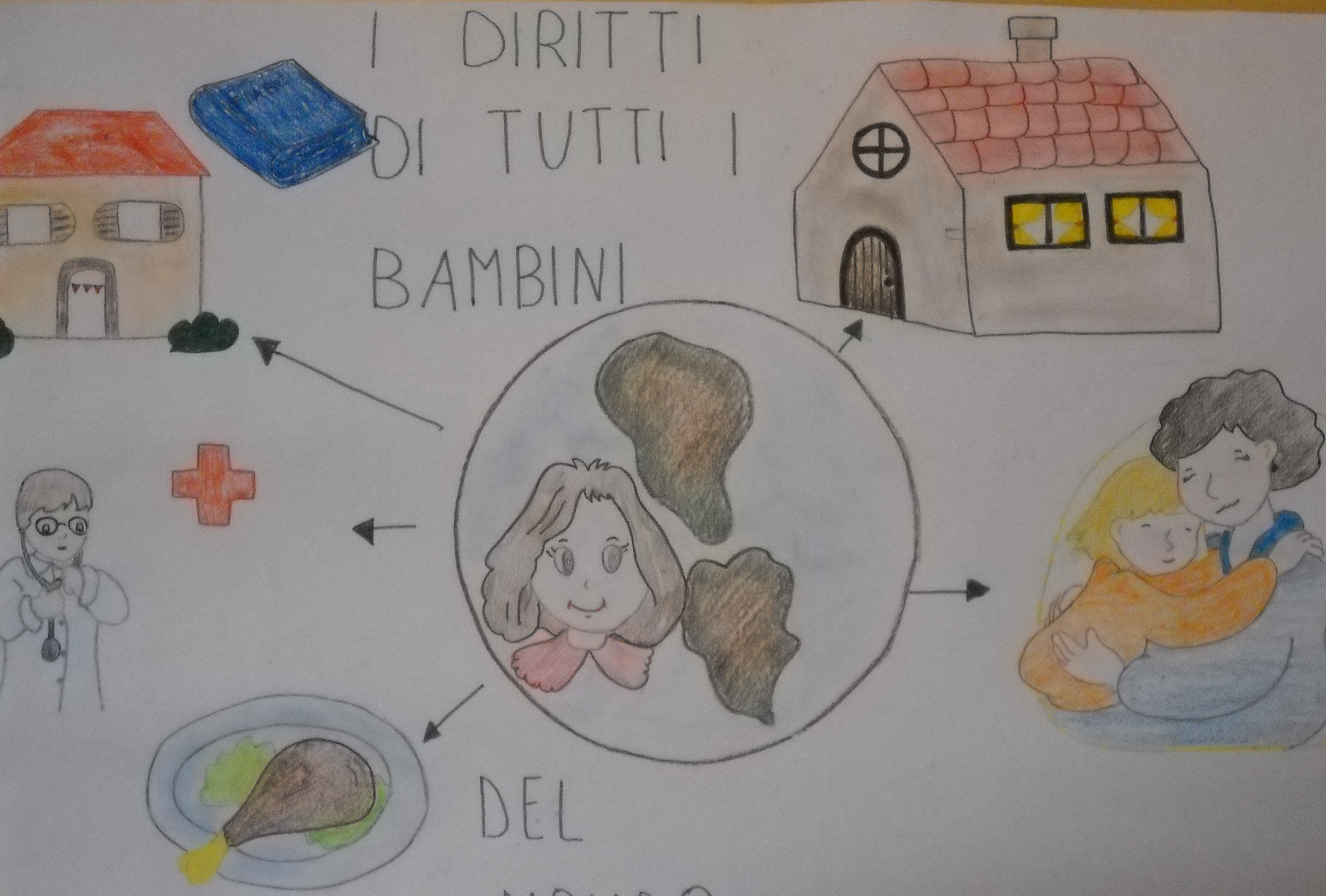 I Diritti Dei Bambini Disegni Da Colorare.I Diritti Dei Bambini Maestramaria