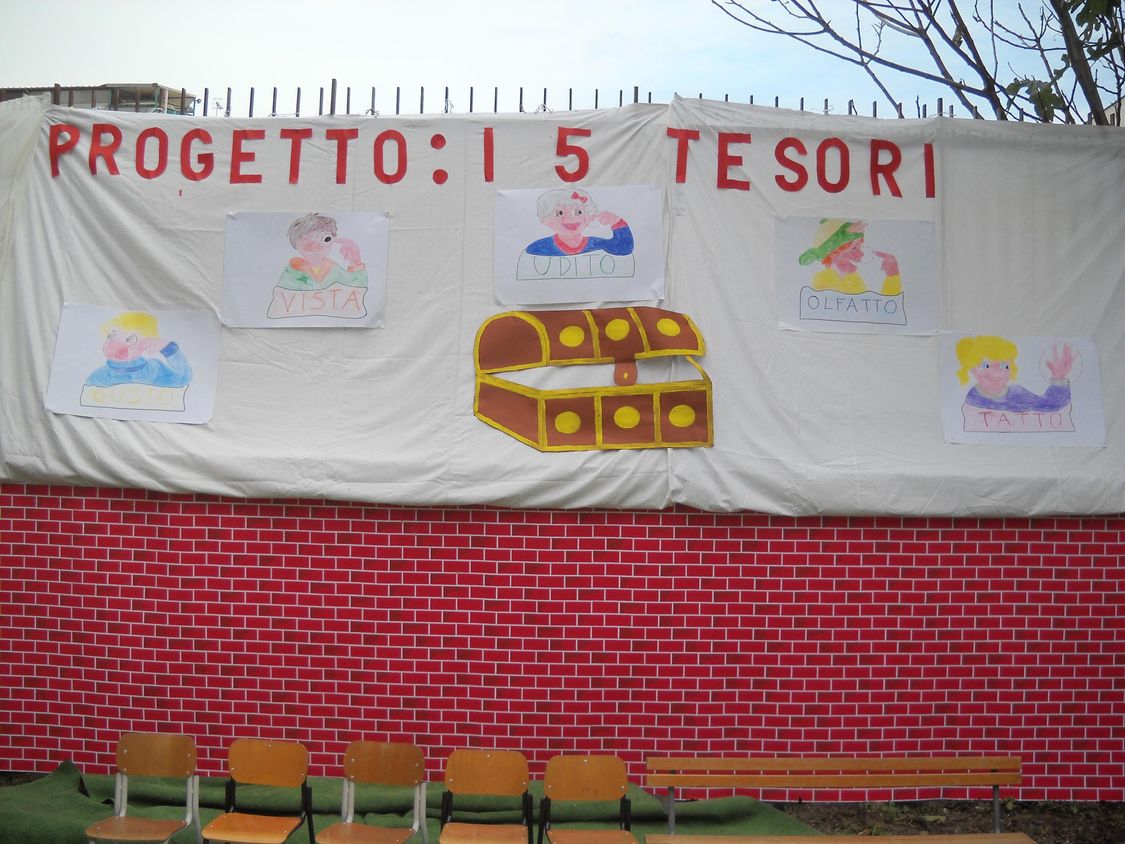 Recita di fine anno scolastico i cinque tesori storia for Cartelloni di natale per la scuola dell infanzia