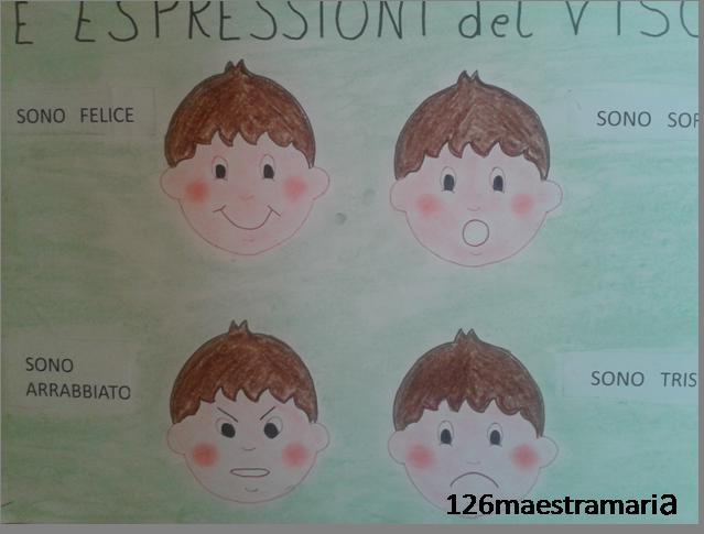 Ben noto schede sulle emozioni | Maestramaria KB76