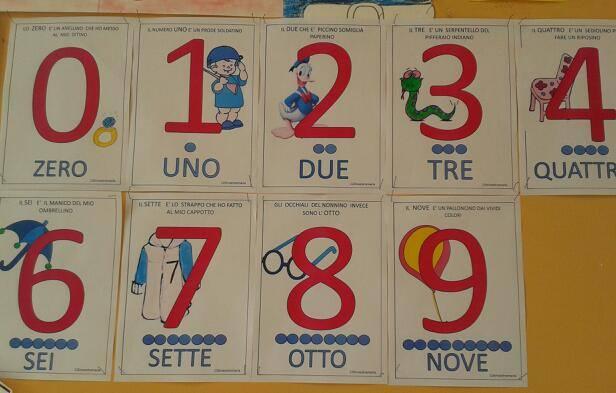 Cartelloni schede dei numeri maestramaria for Cartelloni scuola infanzia