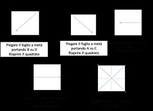 istruzioni-per-stella